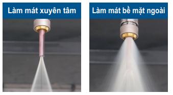 Phương pháp cung cấp nước làm mát phù hợp với từng điều kiện gia công