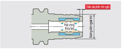 Đầu kẹp thủy lực BIG Daishowa Hydraulic Chuck