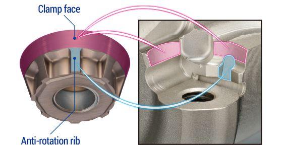 Dòng đài phay RSX dùng cho phôi hợp kim đặc biệt