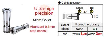 For Micro Drills and Ultra-Fine Endmills - MEGA MICRO CHUCK