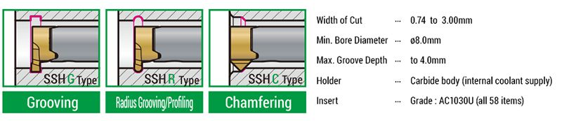 Dòng dụng cụ tạo rãnh Sumitomo SSH series