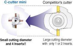 Ultra high feed chamfer mill C-CUTTER MINI