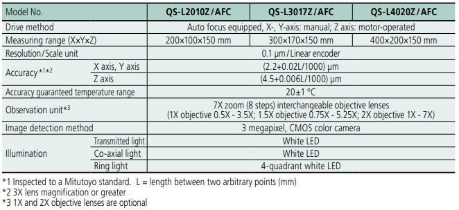 QS-LZ/AFC Manual Vision Measuring System