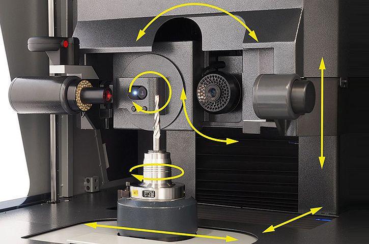 Máy đo lường và kiểm tra dao cụ cao cấp ZOLLER »titan«