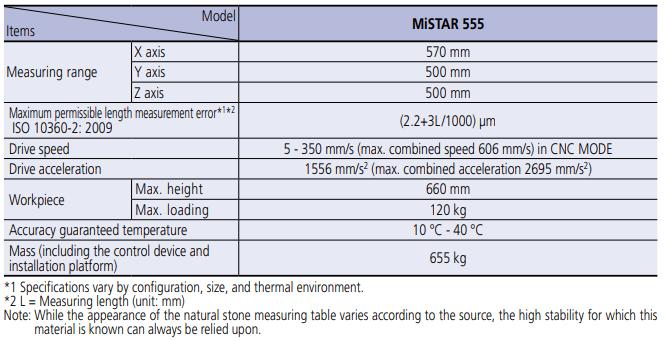 CNC Coordinate Measuring Machine MiSTAR 555