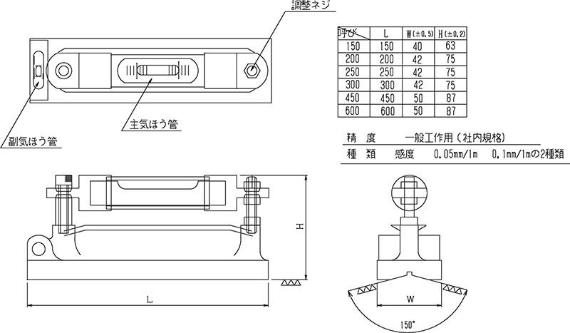 Nivo cân bằng có băng điều chỉnh RSK No.543