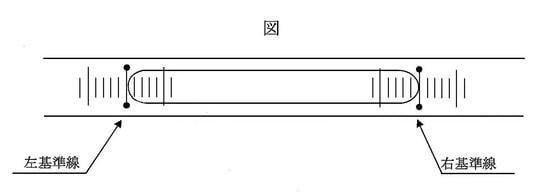Nivo khung cân bằng đa năng RSK No.541