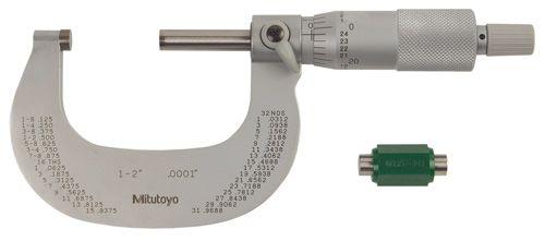 Dòng Panme đo ngoài cơ khí Mitutoyo series 101-114