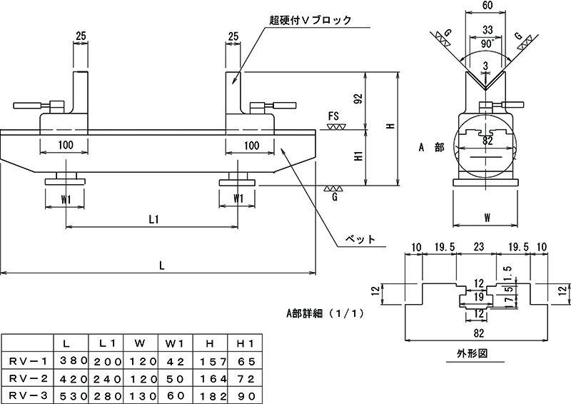 Thiết bị đo độ đồng tâm RSK loại RV No.591