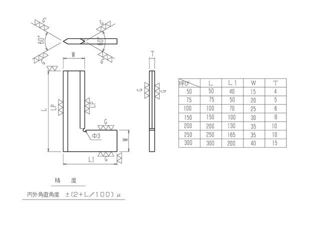 Thước đo vuông cạnh dạng lưỡi dao RSK No.550 (III)