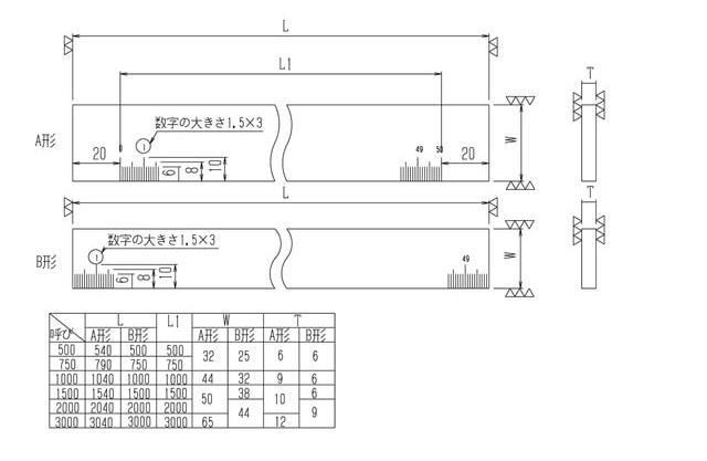 Thước thẳng có chia thang đo RSK No.580A