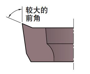 R型倒角刀 - R-CUTTER