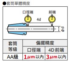 套筒夾頭系列 - 高精度彈性套筒夾頭