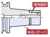 荒・仕上げエンドミル用・メガEチャック PAT.