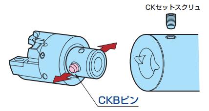 ボーリングシステム • CKボーリングシステム CK BORING SYSTEM