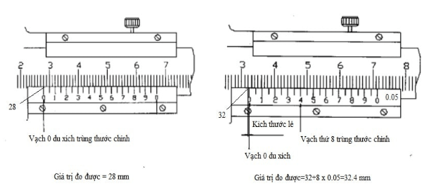cách đọc trị số trên thước cặp