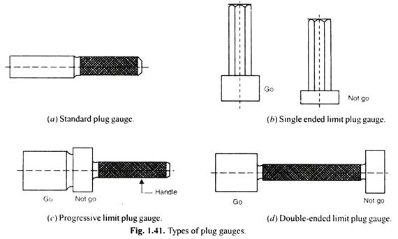 Plug Gauge - Dưỡng kiểm dạng trụ
