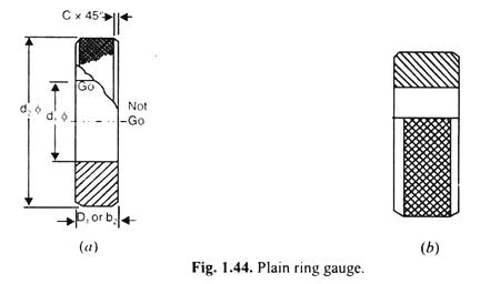 Ring Gauge - Dưỡng kiểm dạng vòng