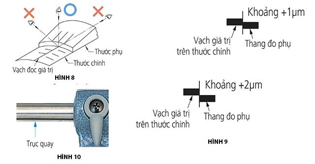 Hướng dẫn kiểm tra và sử dụng panme đo ngoài cơ khí Mitutoyo