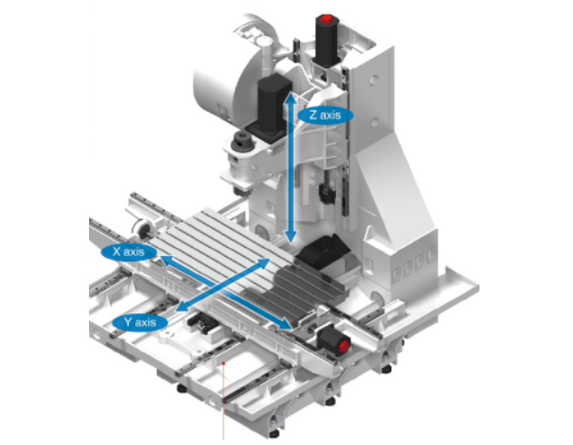 Cấu tạo máy phay CNC