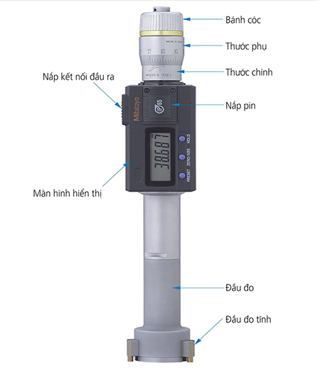 thước đo lỗ điện tử