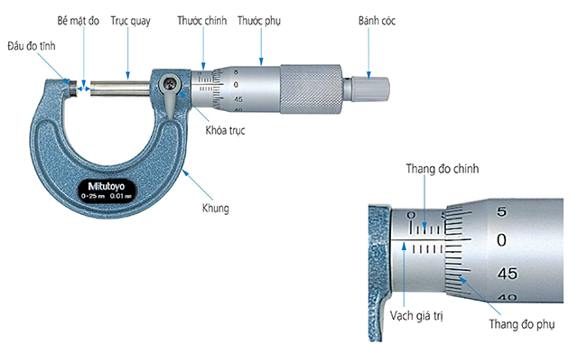 panme đo ngoài cơ khí Mitutoyo