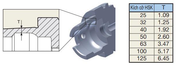 Đầu kẹp HSK BIG DAISHOWA sử dụng vật liệu chất lượng cao
