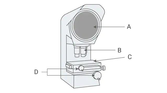 Cấu tạo của máy đo 2D