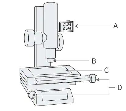 Cấu tạo máy đo hiển vi